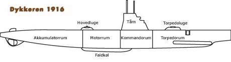 Tegning af Dykkeren (grafik: Gert Laursen)
