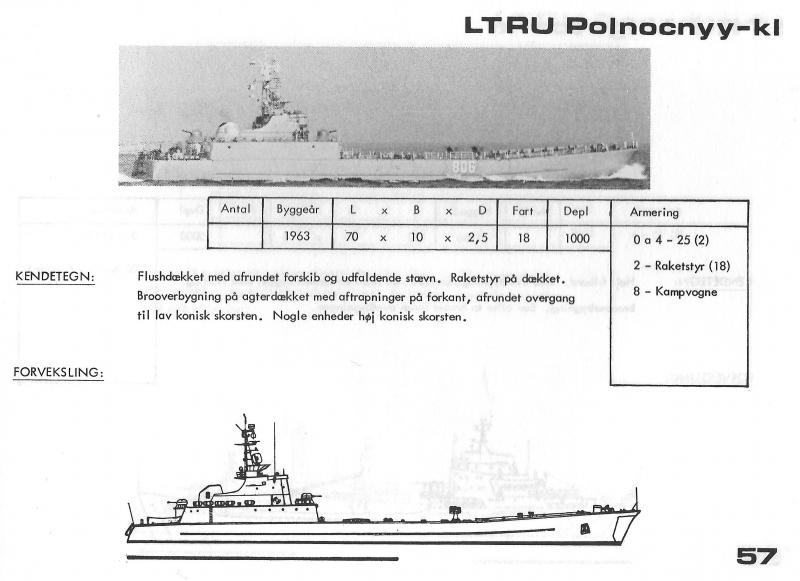 Russisk landgangsskib af Polnocnyy-klassen med plads til 8 kampvogne. Foto: Forsvarets Skibskendingsbog 1978.