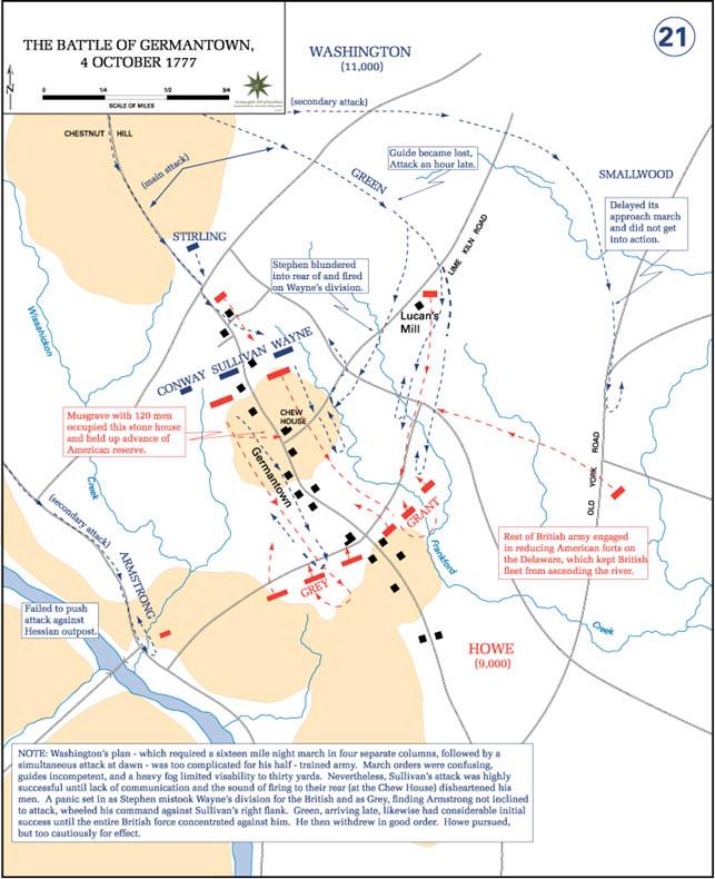 Slaget ved Germantown 1777